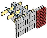 AZoBuild-Building Technology - Bed-joint reinforcement