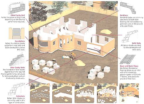 AZoBuild - Building Technology- The complete building material
