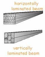 AzoBuild - Building Technology - Horizontally and Vertically Laminated Beams